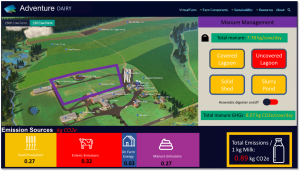 Figure 2. Example Adventure Dairy user interface for manure management. User choices to increase and decrease total GHG emissions are included in the right sidebar. Along the bottom of the page, a ribbon shows the total emissions from each category.