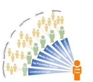 content distribution network diagram
